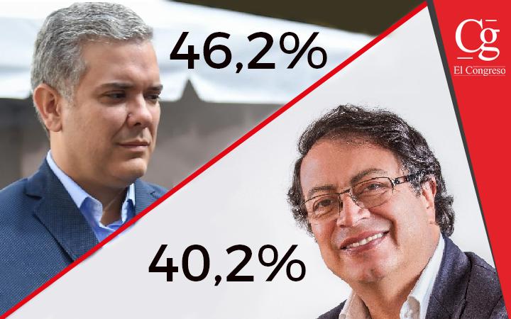 duque_petro