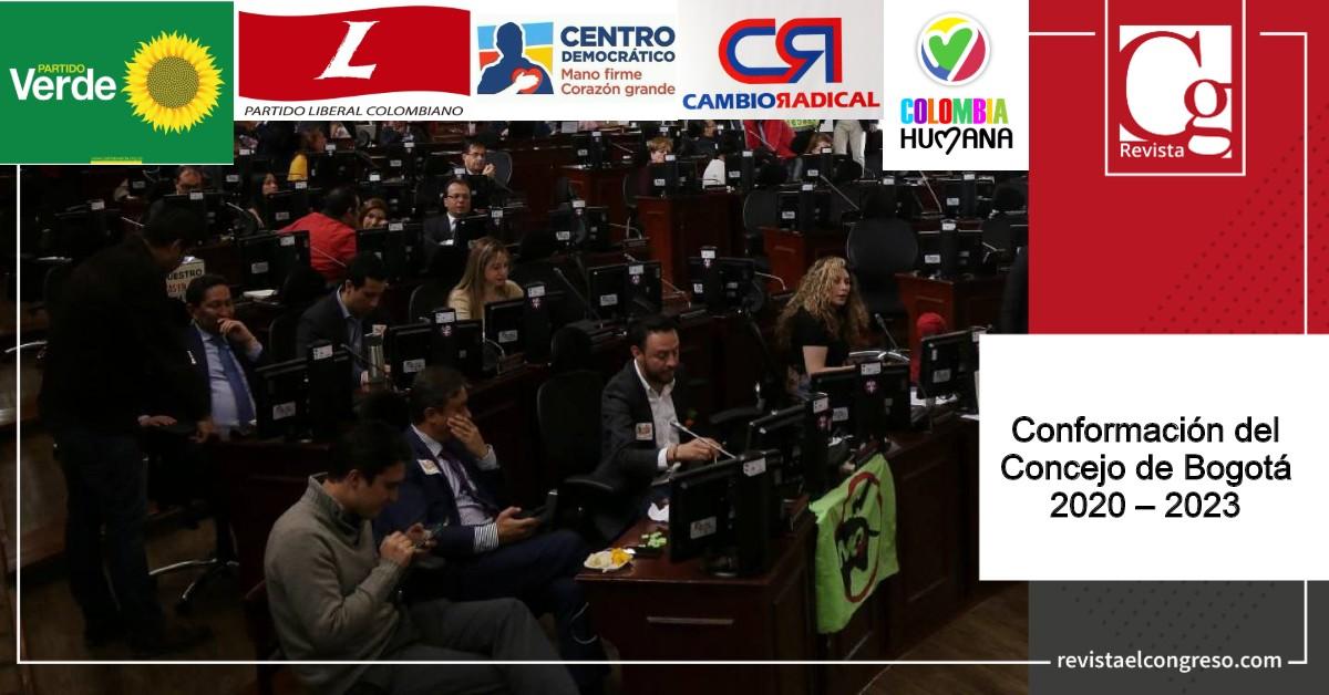Conformación del Concejo de Bogotá 2020 – 2023