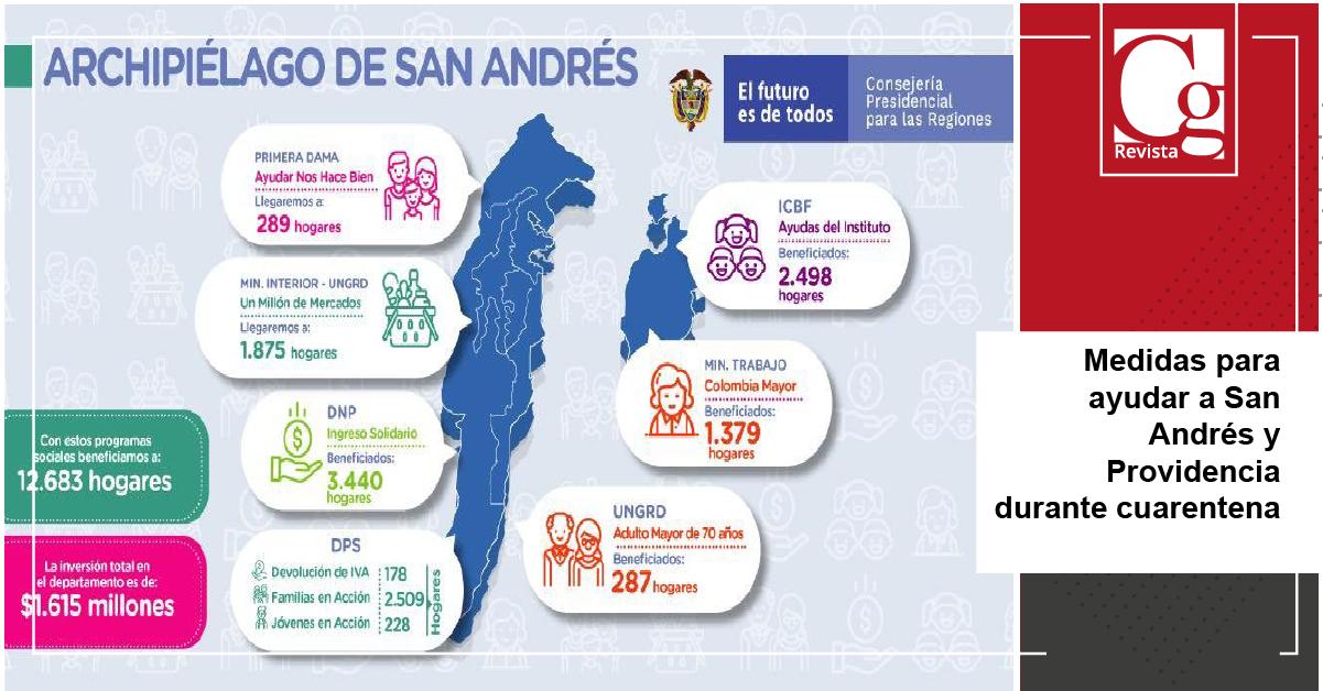 Medidas para ayudar a San Andrés y Providencia durante cuarentena